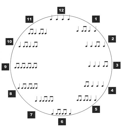 60 100 The Rhythm Clock The Music Jungle