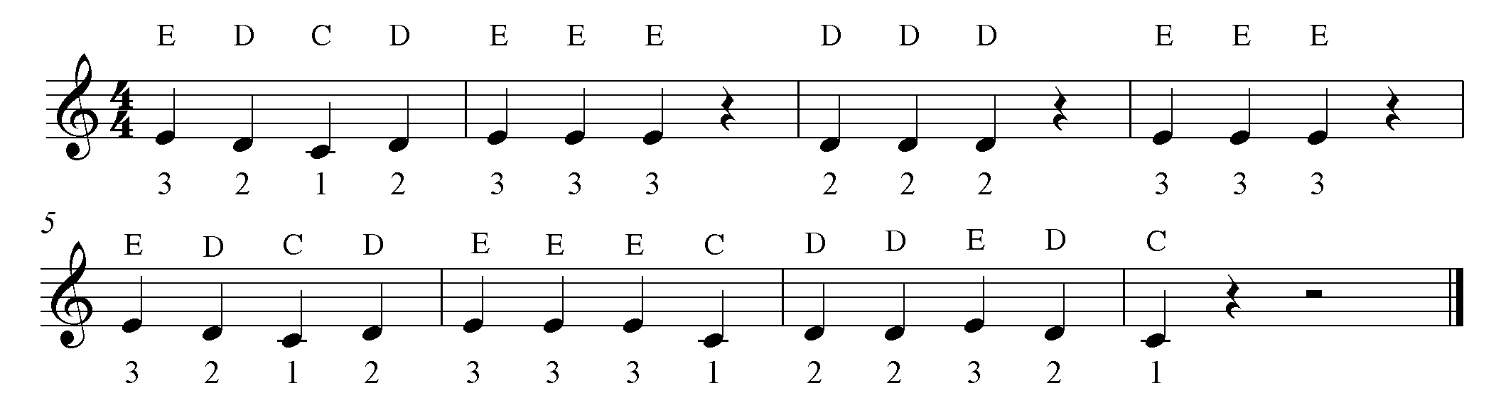 23  60 Teaching By Finger Number  Note Letter